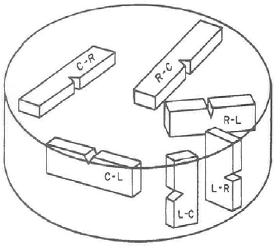 Crack Orientation in Cylindrical Shape